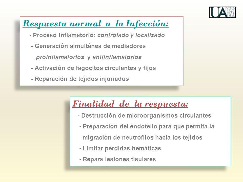 Respuesta normal a la Infección: - Proceso inflamatorio: controlado y localizado - Generación simultánea de mediadores proinflamatorios y antiinflamat