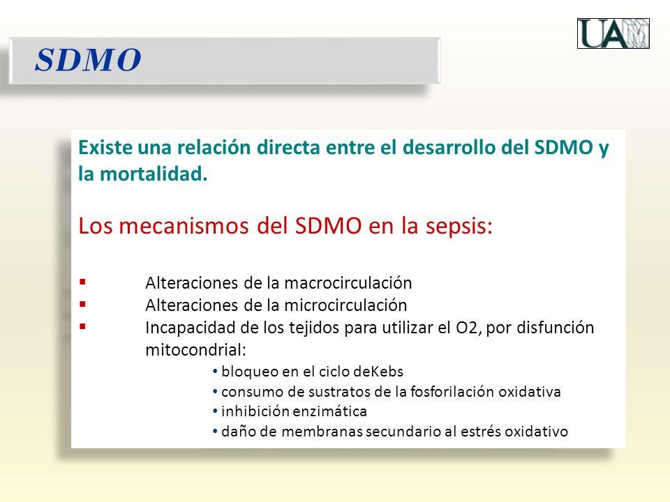 SDMO Existe una relación directa entre el desarrollo del SDMO y la mortalidad. Los mecanismos del SDMO en la sepsis: Alteraciones de la macrocirculaci