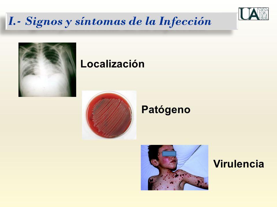 I.- Signos y síntomas de la Infección Localización Patógeno Virulencia