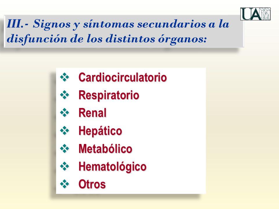 III.- Signos y síntomas secundarios a la disfunción de los distintos órganos: Cardiocirculatorio Cardiocirculatorio Respiratorio Respiratorio Renal Re