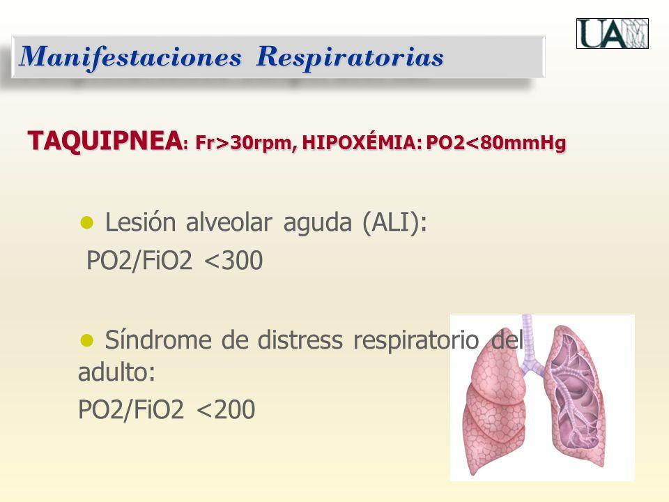 Manifestaciones Respiratorias Lesión alveolar aguda (ALI): PO2/FiO2 <300 Síndrome de distress respiratorio del adulto: PO2/FiO2 <200 TAQUIPNEA : Fr>30