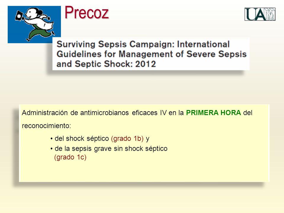 Administración de antimicrobianos eficaces IV en la PRIMERA HORA del reconocimiento: del shock séptico (grado 1b) y de la sepsis grave sin shock sépti