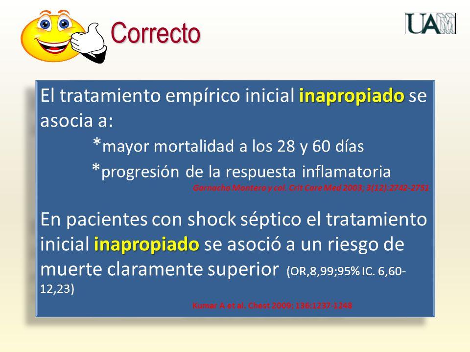 Correcto inapropiado El tratamiento empírico inicial inapropiado se asocia a: * mayor mortalidad a los 28 y 60 días * progresión de la respuesta infla