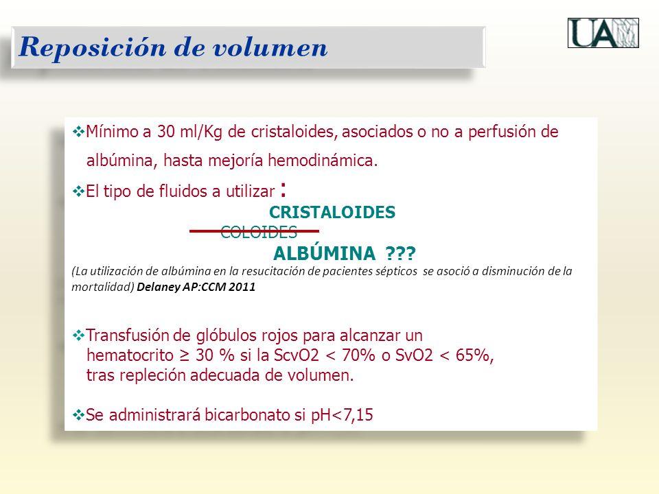 Reposición de volumen Mínimo a 30 ml/Kg de cristaloides, asociados o no a perfusión de albúmina, hasta mejoría hemodinámica. El tipo de fluidos a util