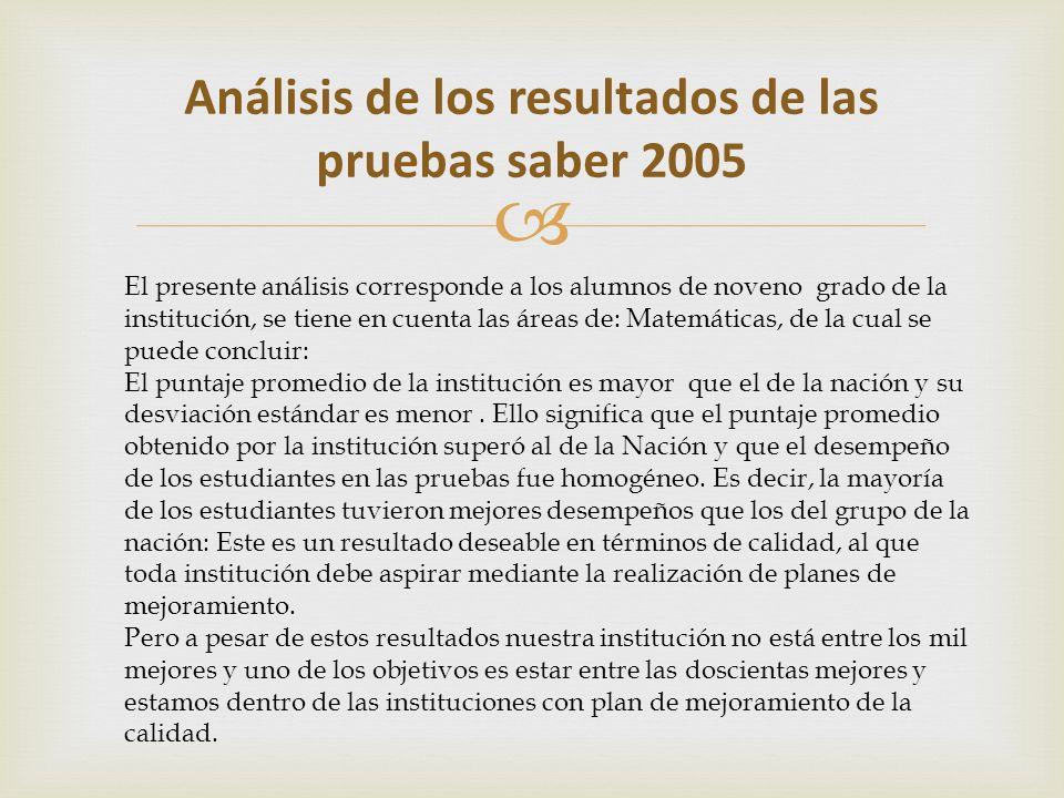 Análisis del Diagnóstico Institucional y del plan de mejoramiento Teniendo en cuenta el diagnóstico institucional como I.E.