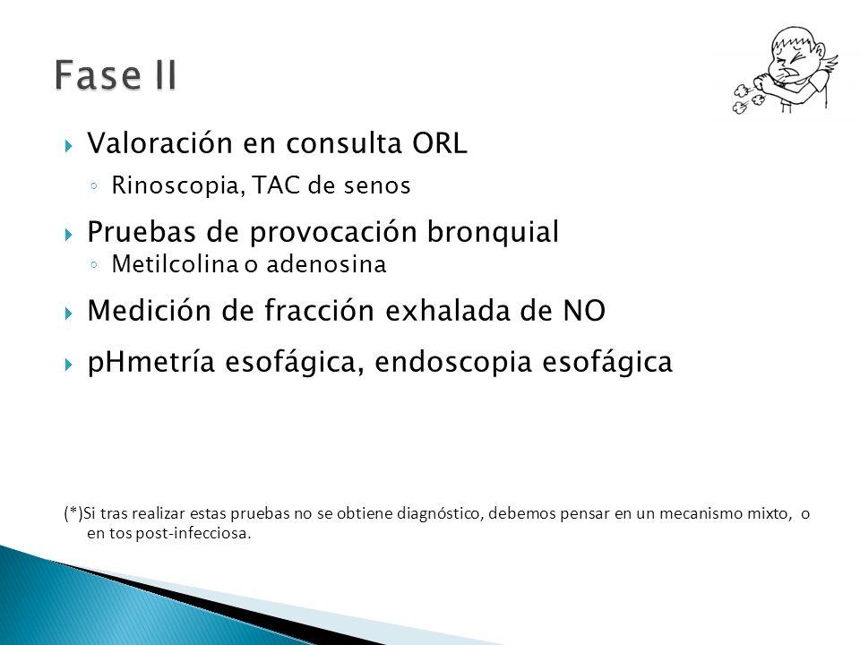 Valoración en consulta ORL Rinoscopia, TAC de senos Pruebas de provocación bronquial Metilcolina o adenosina Medición de fracción exhalada de NO pHmet