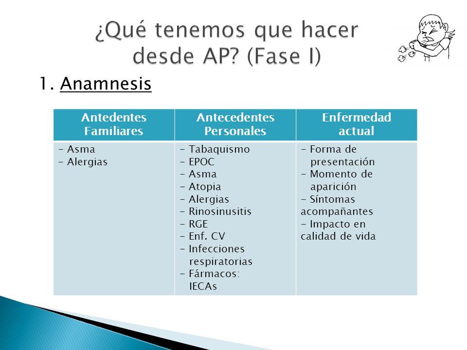 1. Anamnesis Antedentes Familiares Antecedentes Personales Enfermedad actual - Asma - Alergias - Tabaquismo - EPOC - Asma - Atopia - Alergias - Rinosi