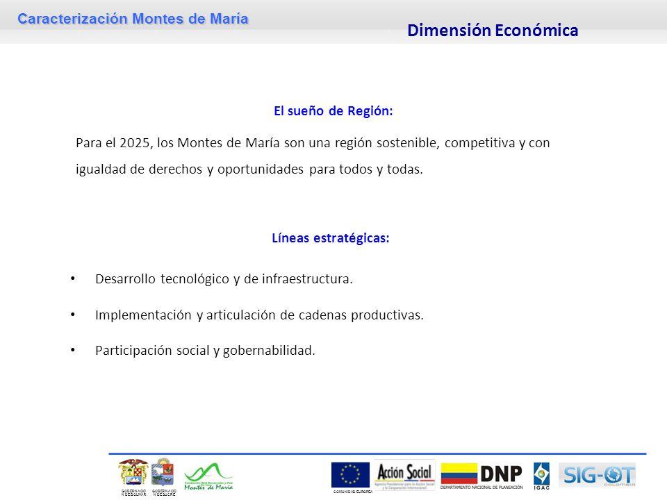 Caracterización Montes de María GOBERNACIÓ N DE SUCRE GOBERNACIÓ N DE BOLIVAR COMUNIDAD EUROPEA El sueño de Región: Para el 2025, los Montes de María