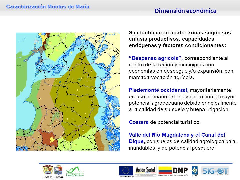 Caracterización Montes de María GOBERNACIÓ N DE SUCRE GOBERNACIÓ N DE BOLIVAR COMUNIDAD EUROPEA Se identificaron cuatro zonas según sus énfasis produc
