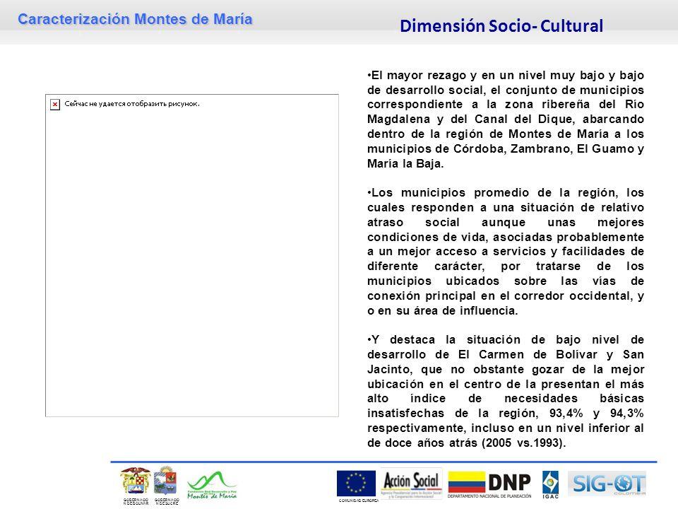 Caracterización Montes de María GOBERNACIÓ N DE SUCRE GOBERNACIÓ N DE BOLIVAR COMUNIDAD EUROPEA El mayor rezago y en un nivel muy bajo y bajo de desar