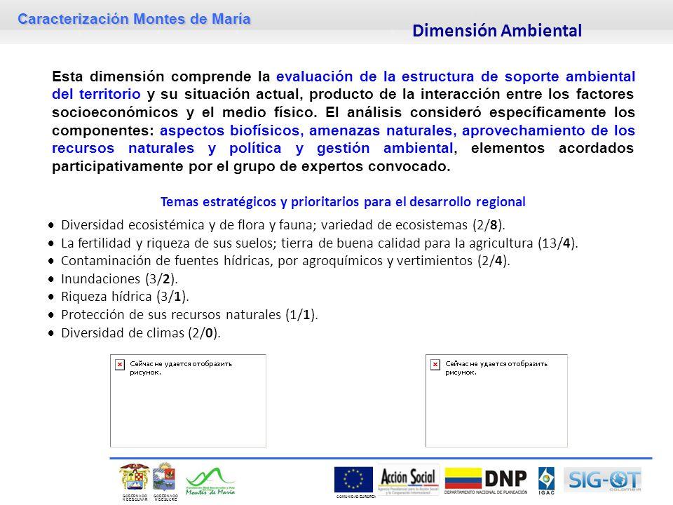 Caracterización Montes de María GOBERNACIÓ N DE SUCRE GOBERNACIÓ N DE BOLIVAR COMUNIDAD EUROPEA Esta dimensión comprende la evaluación de la estructur