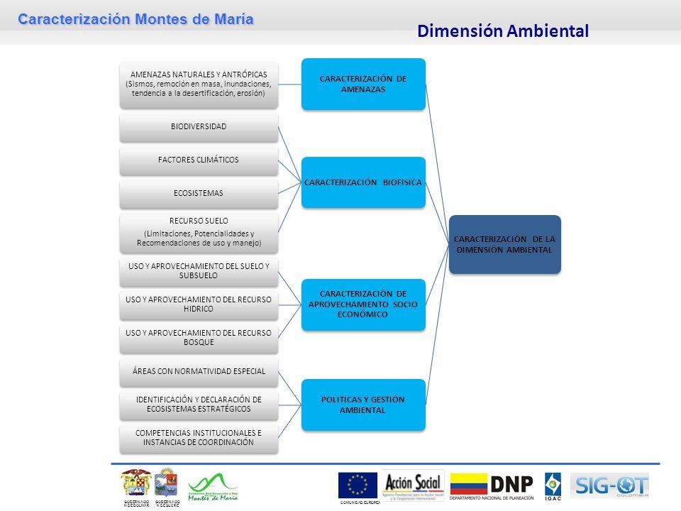 Caracterización Montes de María GOBERNACIÓ N DE SUCRE GOBERNACIÓ N DE BOLIVAR COMUNIDAD EUROPEA Dimensión Ambiental CARACTERIZACIÓN DE LA DIMENSIÓN AMBIENTAL CARACTERIZACIÓN DE AMENAZAS AMENAZAS NATURALES Y ANTRÓPICAS (Sismos, remoción en masa, inundaciones, tendencia a la desertificación, erosión) CARACTERIZACIÓN BIOFISICA BIODIVERSIDADFACTORES CLIMÁTICOSECOSISTEMAS RECURSO SUELO (Limitaciones, Potencialidades y Recomendaciones de uso y manejo) CARACTERIZACIÓN DE APROVECHAMIENTO SOCIO ECONÓMICO USO Y APROVECHAMIENTO DEL SUELO Y SUBSUELO USO Y APROVECHAMIENTO DEL RECURSO HIDRICO USO Y APROVECHAMIENTO DEL RECURSO BOSQUE POLITICAS Y GESTIÓN AMBIENTAL ÁREAS CON NORMATIVIDAD ESPECIAL IDENTIFICACIÓN Y DECLARACIÓN DE ECOSISTEMAS ESTRATÉGICOS COMPETENCIAS INSTITUCIONALES E INSTANCIAS DE COORDINACIÓN