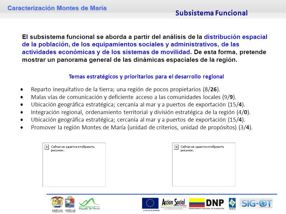Caracterización Montes de María GOBERNACIÓ N DE SUCRE GOBERNACIÓ N DE BOLIVAR COMUNIDAD EUROPEA El subsistema funcional se aborda a partir del análisi