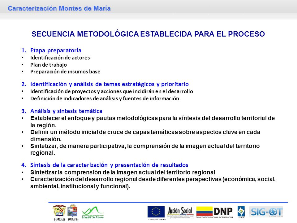 Caracterización Montes de María GOBERNACIÓ N DE SUCRE GOBERNACIÓ N DE BOLIVAR COMUNIDAD EUROPEA SECUENCIA METODOLÓGICA ESTABLECIDA PARA EL PROCESO 1.Etapa preparatoria Identificación de actores Plan de trabajo Preparación de insumos base 2.Identificación y análisis de temas estratégicos y prioritario Identificación de proyectos y acciones que incidirán en el desarrollo Definición de indicadores de análisis y fuentes de información 3.Análisis y síntesis temática Establecer el enfoque y pautas metodológicas para la síntesis del desarrollo territorial de la región.
