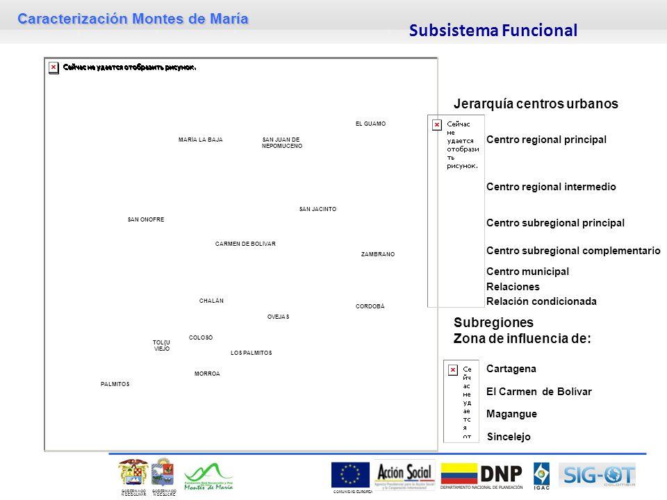 Caracterización Montes de María GOBERNACIÓ N DE SUCRE GOBERNACIÓ N DE BOLIVAR COMUNIDAD EUROPEA Jerarquía centros urbanos Centro regional principal Ce