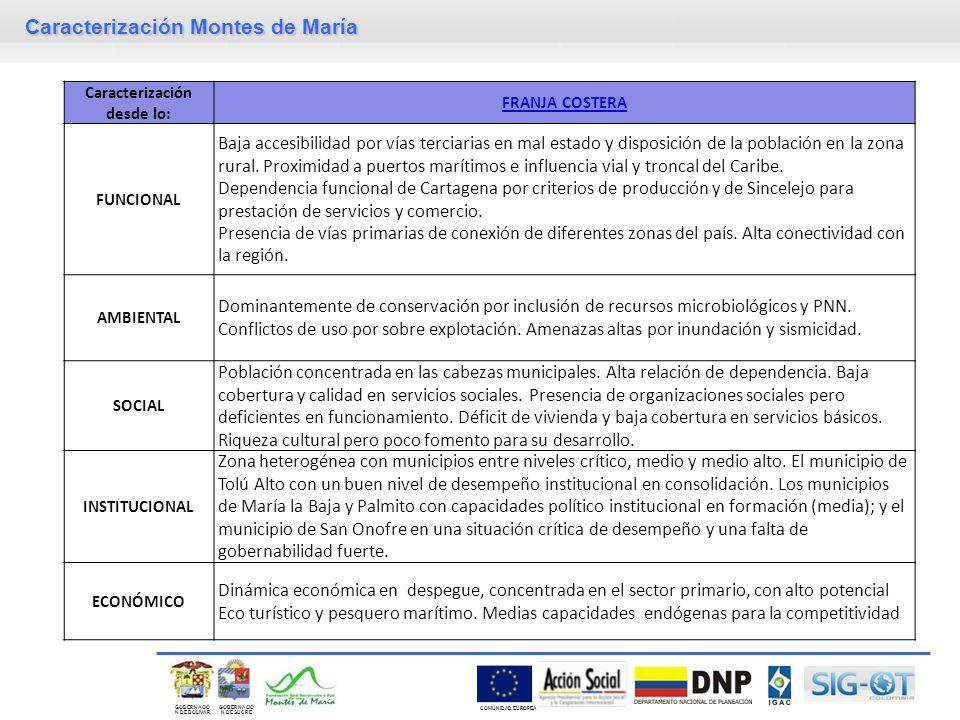 Caracterización Montes de María GOBERNACIÓ N DE SUCRE GOBERNACIÓ N DE BOLIVAR COMUNIDAD EUROPEA Caracterización desde lo: FRANJA COSTERA FUNCIONAL Baj
