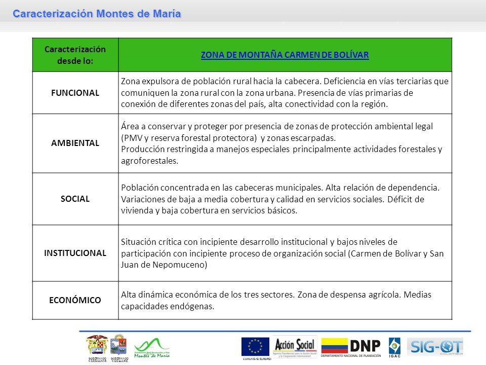 Caracterización Montes de María GOBERNACIÓ N DE SUCRE GOBERNACIÓ N DE BOLIVAR COMUNIDAD EUROPEA Caracterización desde lo: ZONA DE MONTAÑA CARMEN DE BO