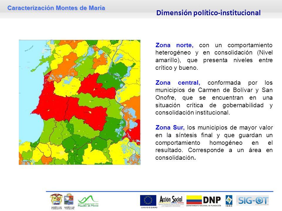 Caracterización Montes de María GOBERNACIÓ N DE SUCRE GOBERNACIÓ N DE BOLIVAR COMUNIDAD EUROPEA Dimensión político-institucional Zona norte, con un comportamiento heterogéneo y en consolidación (Nivel amarillo), que presenta niveles entre crítico y bueno.