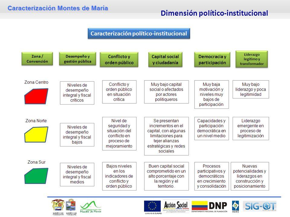 Caracterización Montes de María GOBERNACIÓ N DE SUCRE GOBERNACIÓ N DE BOLIVAR COMUNIDAD EUROPEA GRACIAS