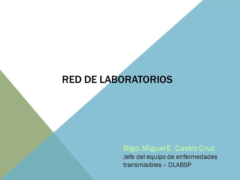 RED DE LABORATORIOS Blgo.Miguel E.