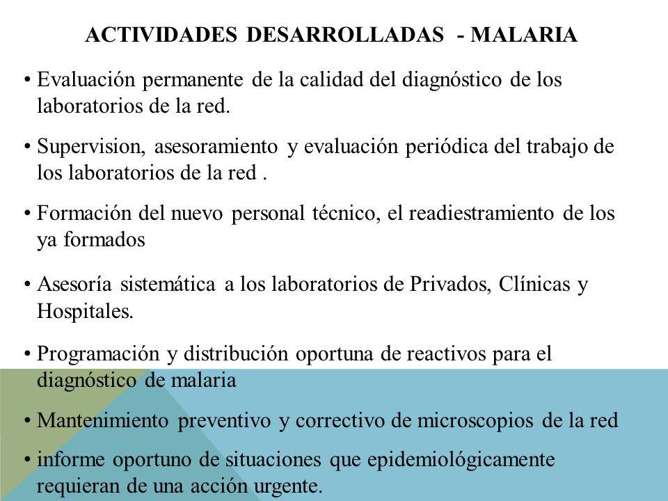 ACTIVIDADES DESARROLLADAS - MALARIA Evaluación permanente de la calidad del diagnóstico de los laboratorios de la red.