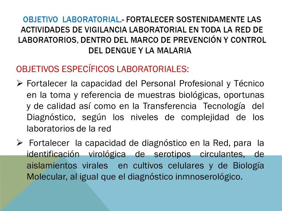 OBJETIVO LABORATORIAL.- FORTALECER SOSTENIDAMENTE LAS ACTIVIDADES DE VIGILANCIA LABORATORIAL EN TODA LA RED DE LABORATORIOS, DENTRO DEL MARCO DE PREVENCIÓN Y CONTROL DEL DENGUE Y LA MALARIA OBJETIVOS ESPECÍFICOS LABORATORIALES: Fortalecer la capacidad del Personal Profesional y Técnico en la toma y referencia de muestras biológicas, oportunas y de calidad así como en la Transferencia Tecnología del Diagnóstico, según los niveles de complejidad de los laboratorios de la red Fortalecer la capacidad de diagnóstico en la Red, para la identificación virológica de serotipos circulantes, de aislamientos virales en cultivos celulares y de Biología Molecular, al igual que el diagnóstico inmnoserológico.