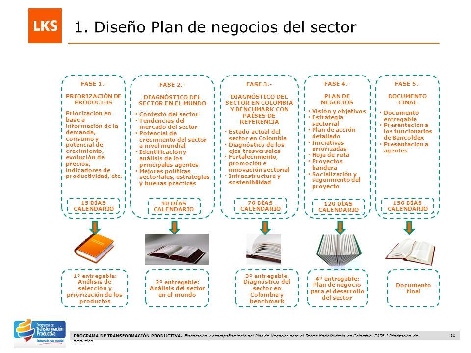 10 PROGRAMA DE TRANSFORMACIÓN PRODUCTIVA.