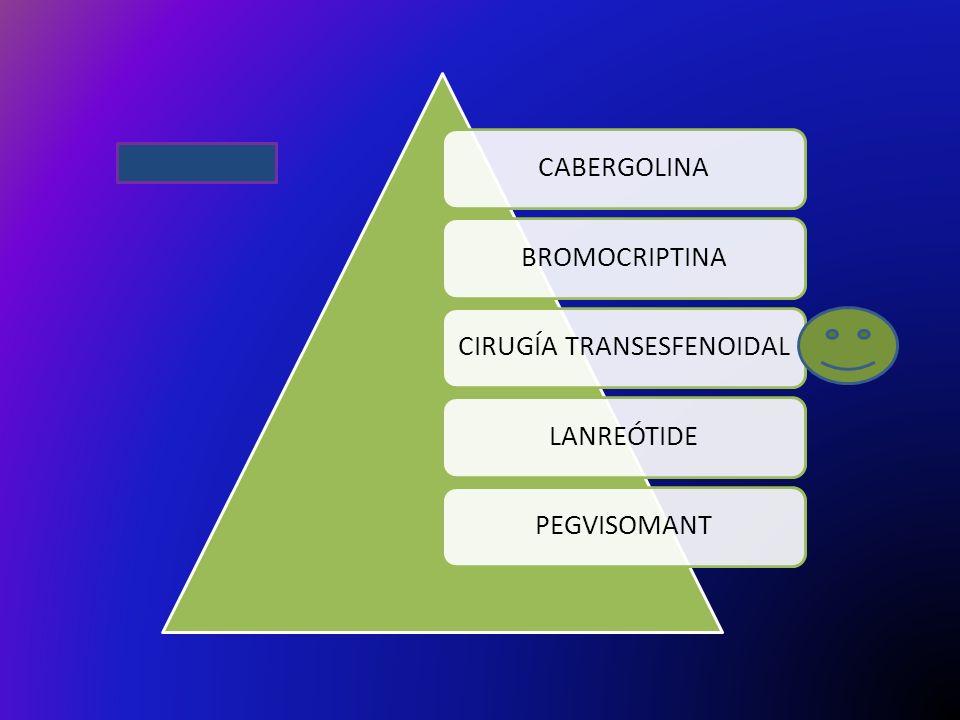 CABERGOLINABROMOCRIPTINACIRUGÍA TRANSESFENOIDALLANREÓTIDEPEGVISOMANT