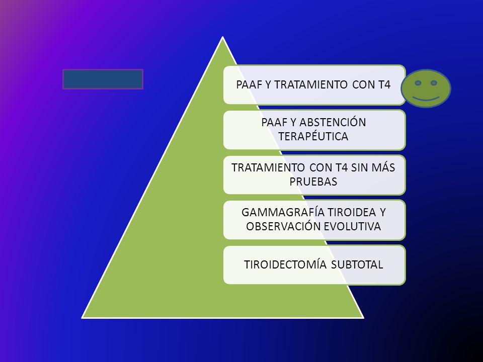 PAAF Y TRATAMIENTO CON T4 PAAF Y ABSTENCIÓN TERAPÉUTICA TRATAMIENTO CON T4 SIN MÁS PRUEBAS GAMMAGRAFÍA TIROIDEA Y OBSERVACIÓN EVOLUTIVA TIROIDECTOMÍA SUBTOTAL