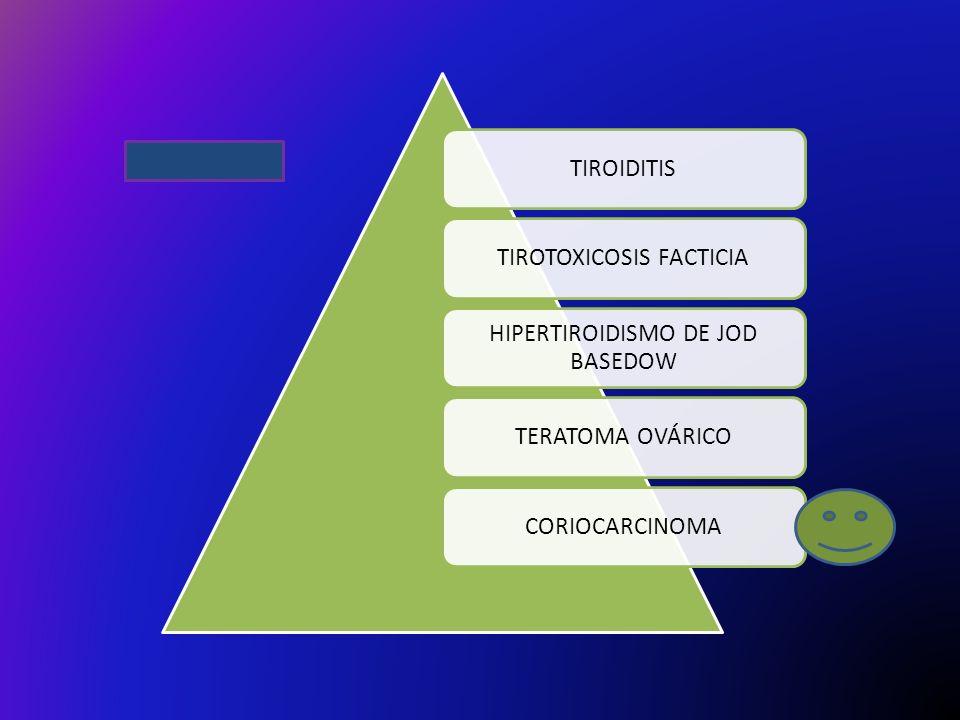TIROIDITISTIROTOXICOSIS FACTICIA HIPERTIROIDISMO DE JOD BASEDOW TERATOMA OVÁRICOCORIOCARCINOMA