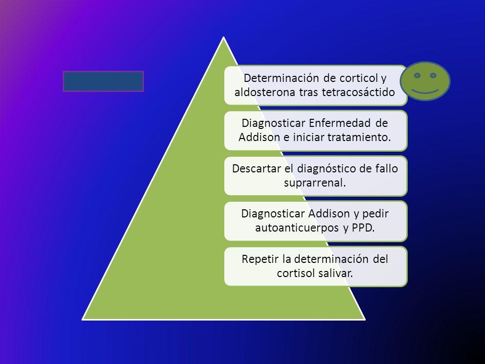 Determinación de corticol y aldosterona tras tetracosáctido Diagnosticar Enfermedad de Addison e iniciar tratamiento. Descartar el diagnóstico de fall