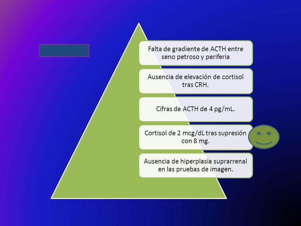 Falta de gradiente de ACTH entre seno petroso y periferia Ausencia de elevación de cortisol tras CRH. Cifras de ACTH de 4 pg/mL. Cortisol de 2 mcg/dL