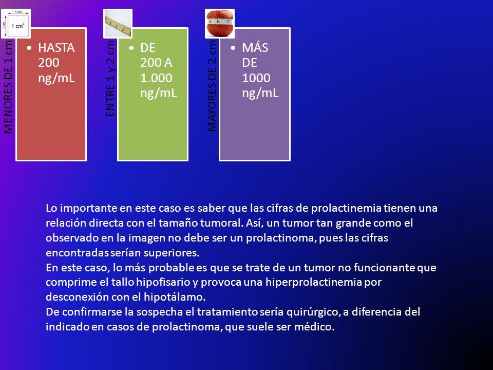 MENORES DE 1 cm HASTA 200 ng/mL ENTRE 1 y 2 cm DE 200 A 1.000 ng/mL MAYORES DE 2 cm MÁS DE 1000 ng/mL Lo importante en este caso es saber que las cifr