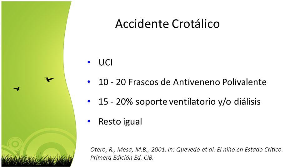 Otero, R., Mesa, M.B., 2001. In: Quevedo et al. El niño en Estado Crítico. Primera Edición Ed. CIB. UCI 10 - 20 Frascos de Antiveneno Polivalente 15 -