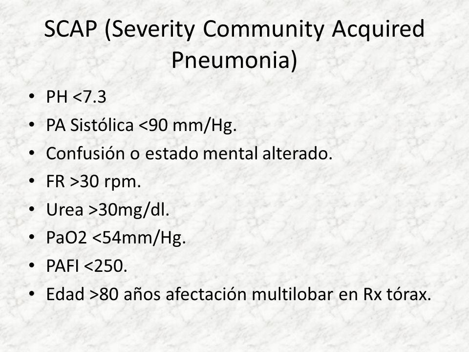 SCAP (Severity Community Acquired Pneumonia) PH <7.3 PA Sistólica <90 mm/Hg. Confusión o estado mental alterado. FR >30 rpm. Urea >30mg/dl. PaO2 <54mm