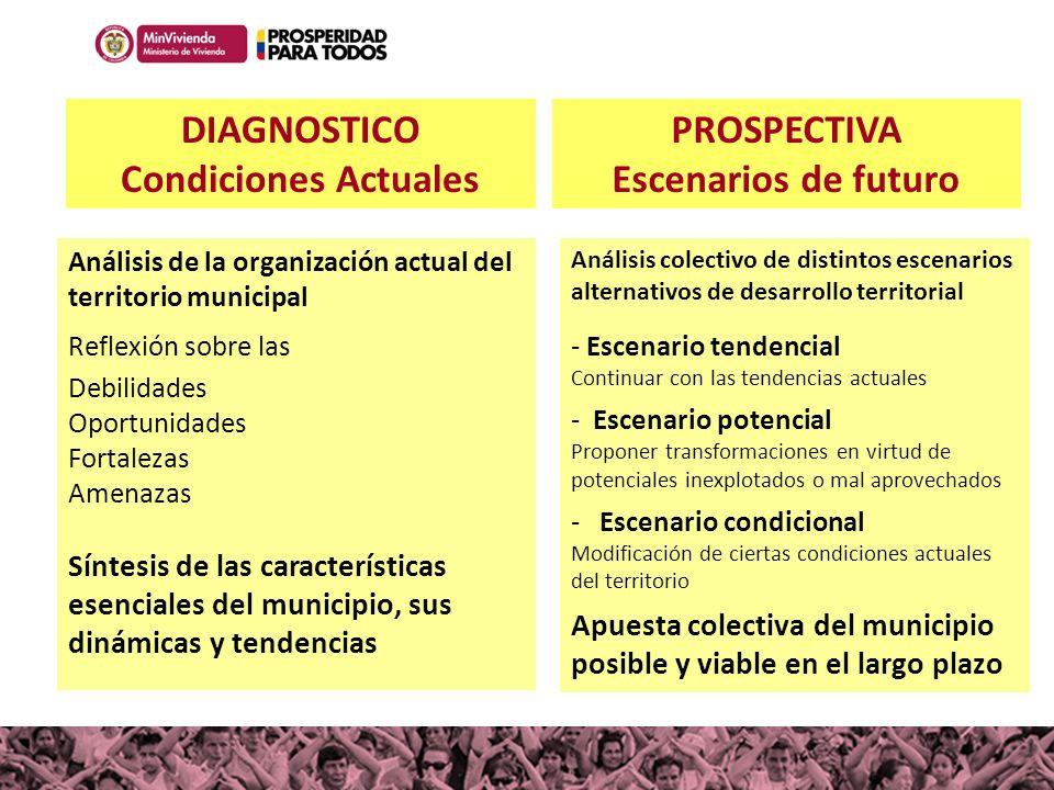 100MILviviendas100MILviviendas Haciendo casas, cambiamos vidas PROSPECTIVA Escenarios de futuro DIAGNOSTICO Condiciones Actuales Análisis de la organi