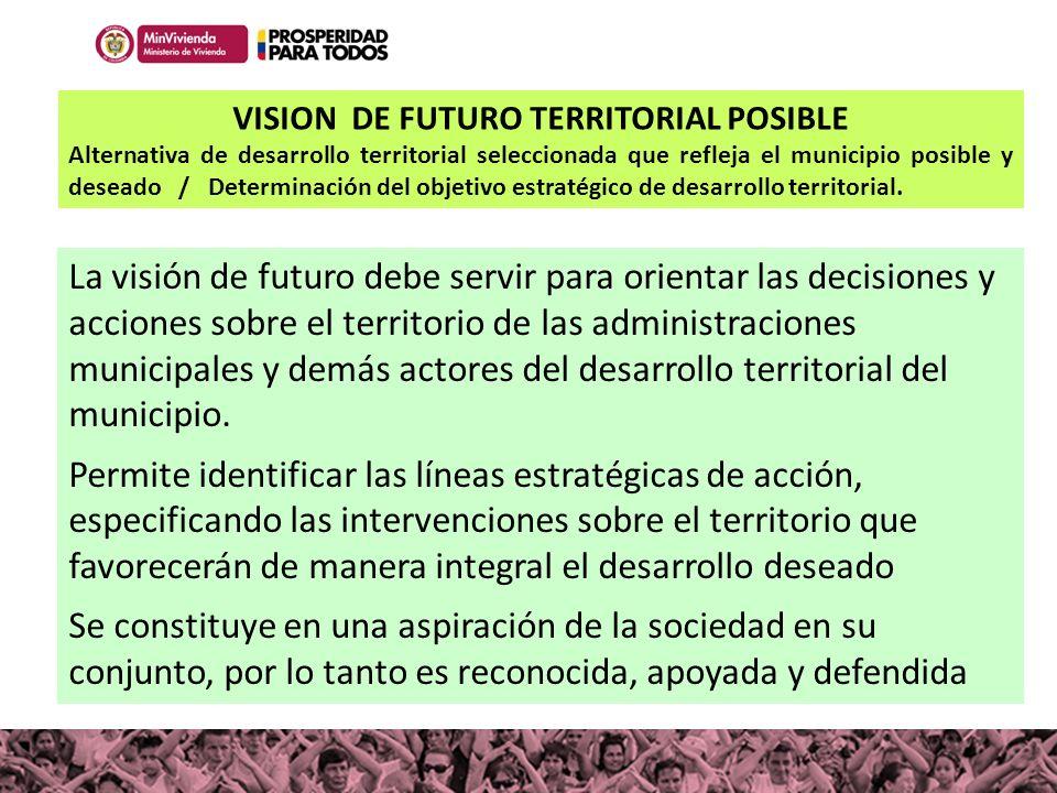 100MILviviendas100MILviviendas Haciendo casas, cambiamos vidas VISION DE FUTURO TERRITORIAL POSIBLE Alternativa de desarrollo territorial seleccionada