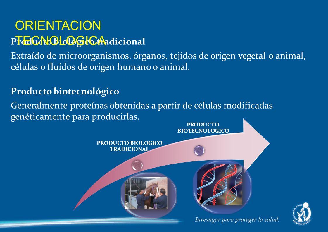 Producto biológico tradicional Extraído de microorganismos, órganos, tejidos de origen vegetal o animal, células o fluídos de origen humano o animal.