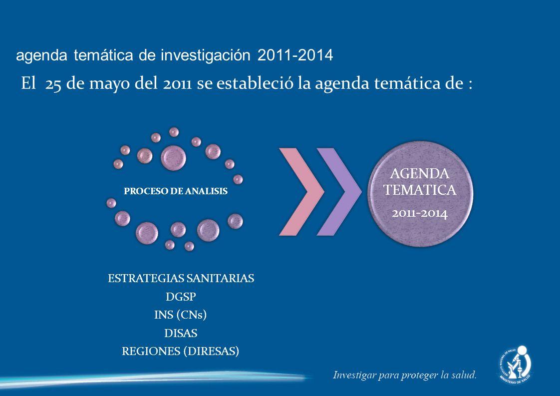 El 25 de mayo del 2011 se estableció la agenda temática de : agenda temática de investigación 2011-2014 PROCESO DE ANALISIS ESTRATEGIAS SANITARIAS DGSP INS (CNs) DISAS REGIONES (DIRESAS) AGENDA TEMATICA 2011-2014
