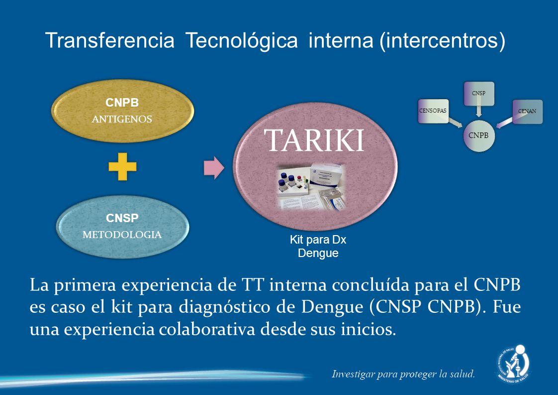 Transferencia Tecnológica interna (intercentros) La primera experiencia de TT interna concluída para el CNPB es caso el kit para diagnóstico de Dengue (CNSP CNPB).