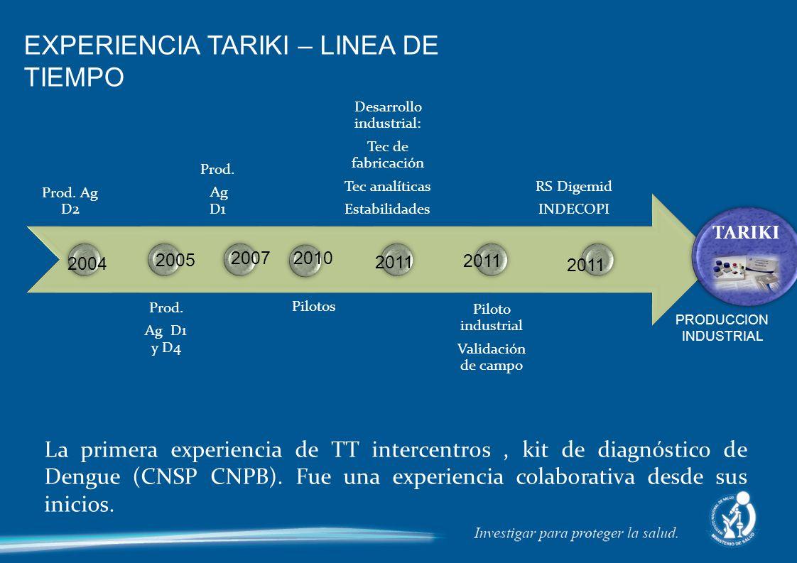 La primera experiencia de TT intercentros, kit de diagnóstico de Dengue (CNSP CNPB).