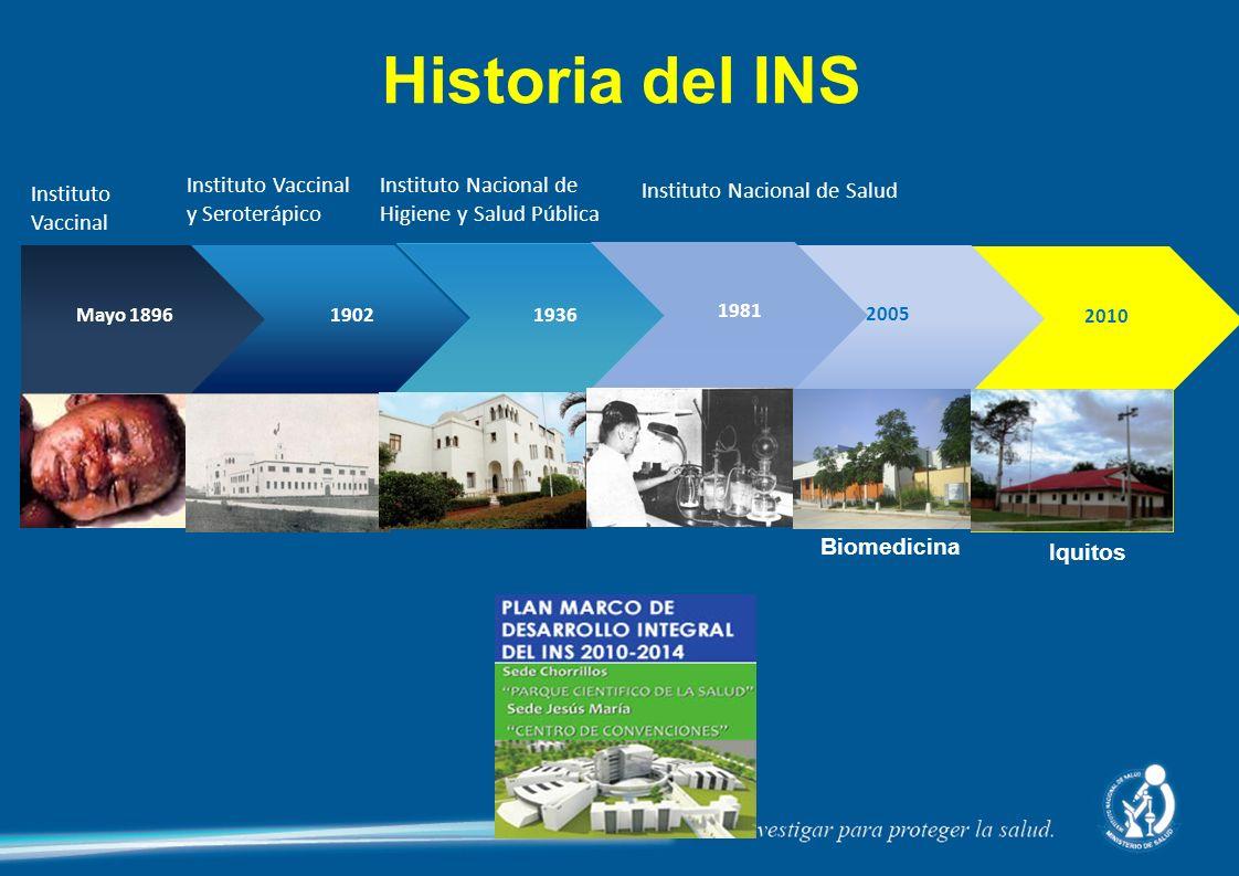 Historia del INS Instituto Vaccinal Mayo 1896 1902 Instituto Vaccinal y Seroterápico 1936 Instituto Nacional de Higiene y Salud Pública 2010 Iquitos B