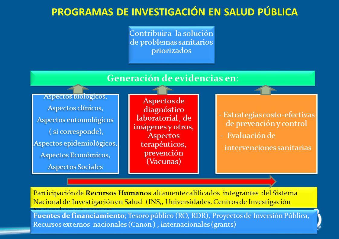 Contribuir a la solución de problemas sanitarios priorizados PROGRAMAS DE INVESTIGACIÓN EN SALUD PÚBLICA Generación de evidencias en: Participación de