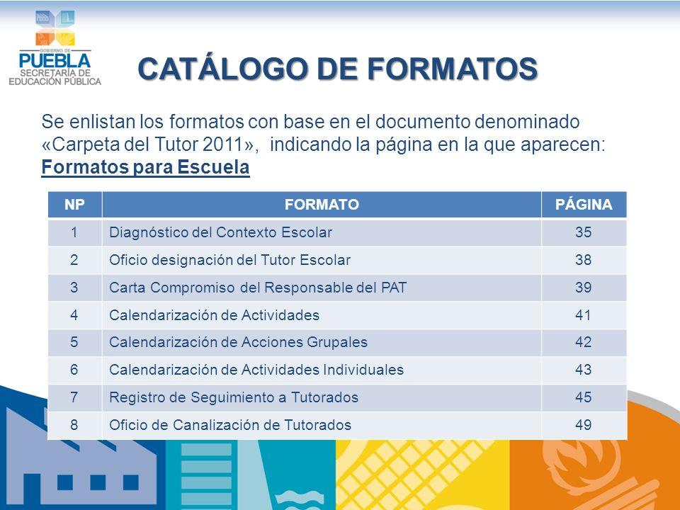 Se enlistan los formatos con base en el documento denominado «Carpeta del Tutor 2011», indicando la página en la que aparecen: Formatos para Escuela CATÁLOGO DE FORMATOS NPFORMATOPÁGINA 1Diagnóstico del Contexto Escolar35 2Oficio designación del Tutor Escolar38 3Carta Compromiso del Responsable del PAT39 4Calendarización de Actividades41 5Calendarización de Acciones Grupales42 6Calendarización de Actividades Individuales43 7Registro de Seguimiento a Tutorados45 8Oficio de Canalización de Tutorados49