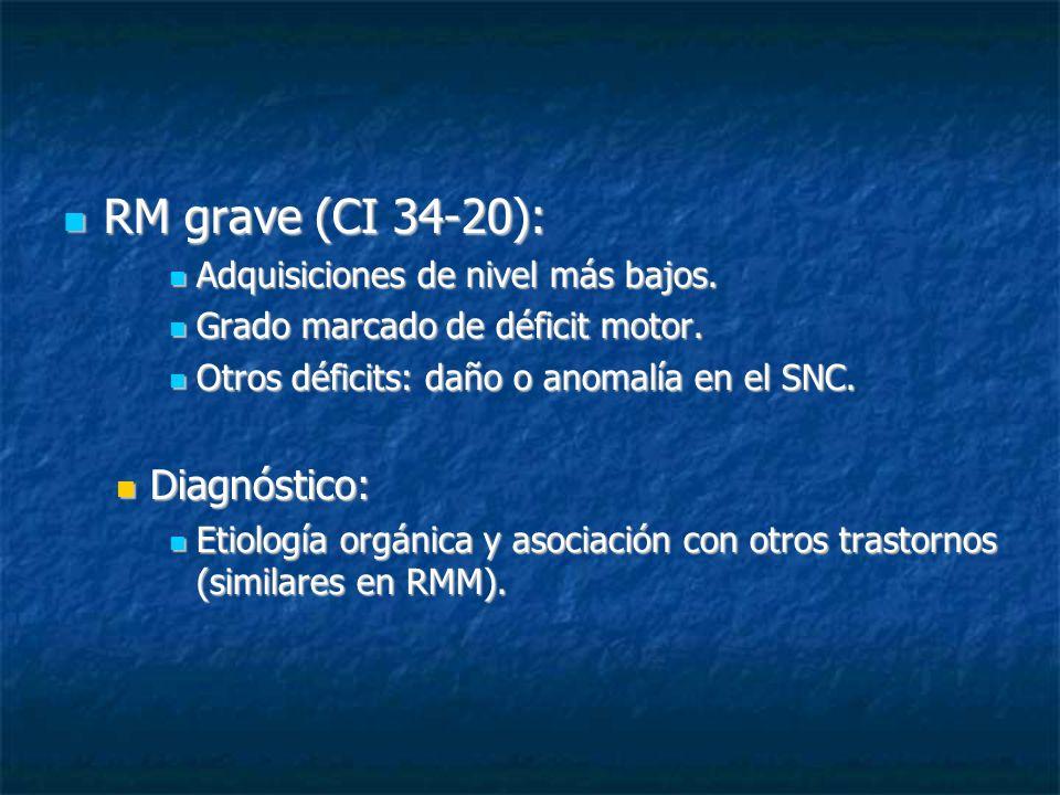 RM grave (CI 34-20): RM grave (CI 34-20): Adquisiciones de nivel más bajos. Adquisiciones de nivel más bajos. Grado marcado de déficit motor. Grado ma