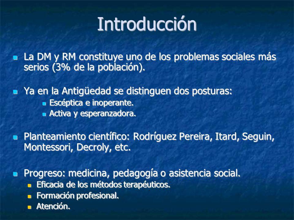 Introducción La DM y RM constituye uno de los problemas sociales más serios (3% de la población). La DM y RM constituye uno de los problemas sociales