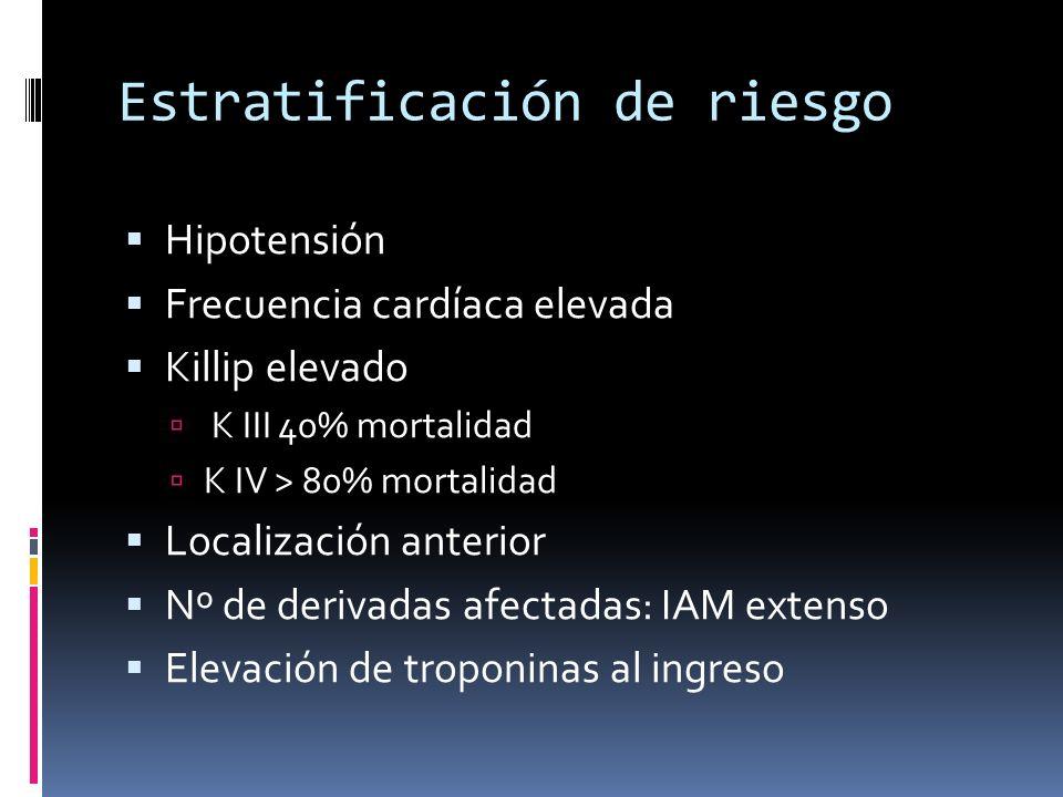 Estratificación de riesgo Hipotensión Frecuencia cardíaca elevada Killip elevado K III 40% mortalidad K IV > 80% mortalidad Localización anterior Nº d