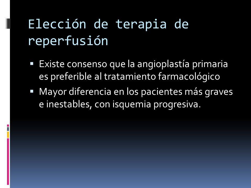 Elección de terapia de reperfusión Existe consenso que la angioplastía primaria es preferible al tratamiento farmacológico Mayor diferencia en los pac