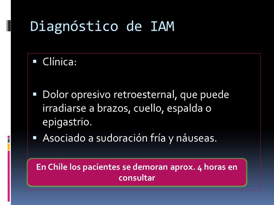 Diagnóstico de IAM Clínica: Dolor opresivo retroesternal, que puede irradiarse a brazos, cuello, espalda o epigastrio. Asociado a sudoración fría y ná