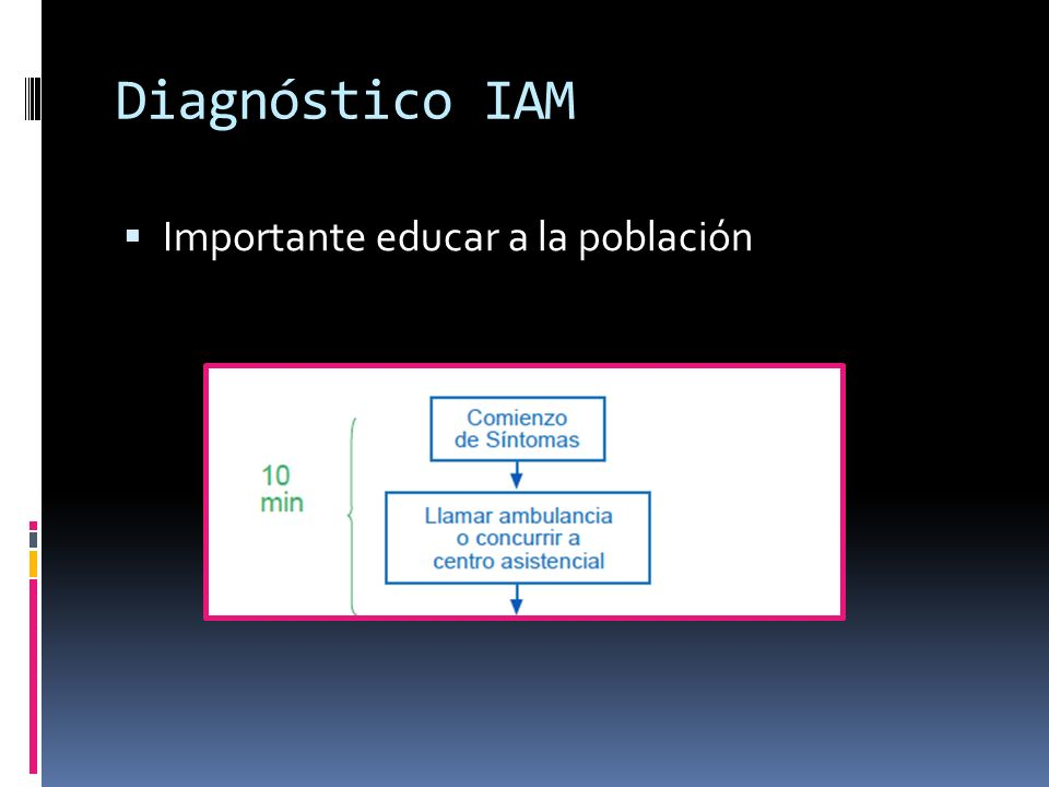 Diagnóstico IAM Importante educar a la población